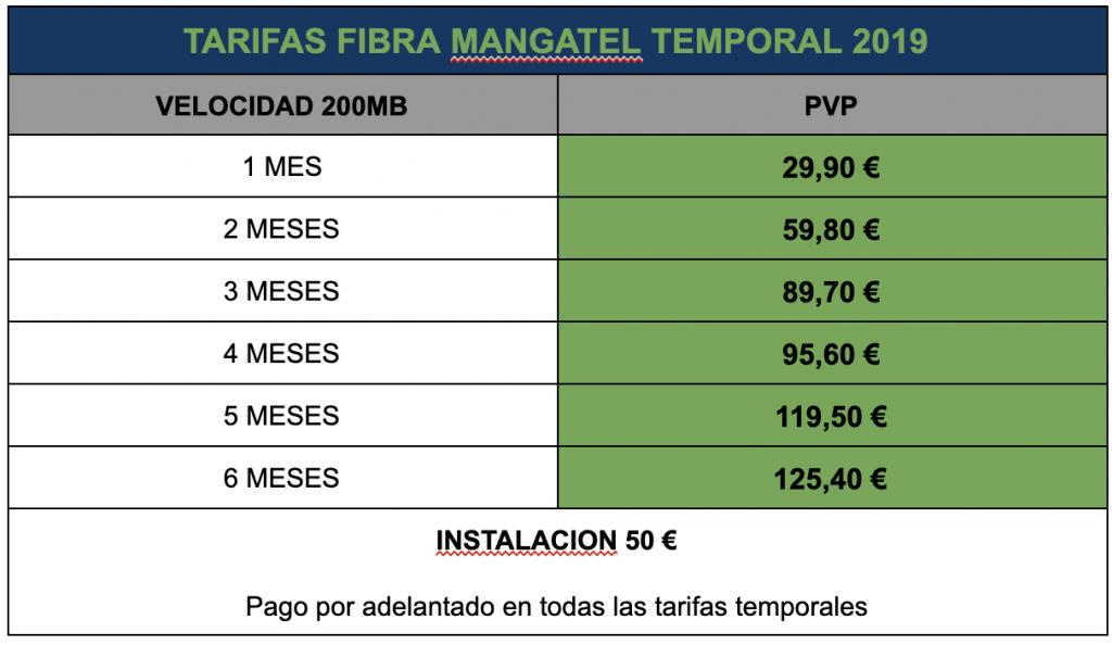 Tarifas fibra óptica temporal 2019 Mangatel, La Manga del Mar Menor, Cabo de Palos, Playa Honda, Playa Paraíso